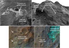 Study finds evidence for more recent clay formation on Mars #Geology #GeologyPage
