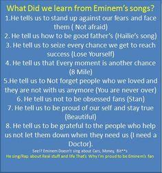 eminem rap god lyrics fast part | Lyrics in 2019 | Rap god ...