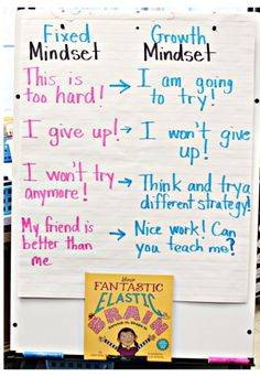 growth mindset Boty