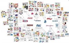 The One Brand Strategy: P, Unilever, Mars, Kelloggs, J, Pepsico, Coca-Cola, General Mills, Kraft, Nestle via @BrandingInsider @Brandergy