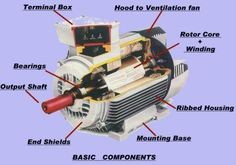 #‎Basic‬ ‪#‎Electric‬ ‪#‎Motor‬ ‪#‎Components‬  Join Our Blog: http://www.electricaltechnology.org/