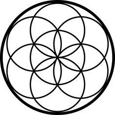 Spirit Science- Simple