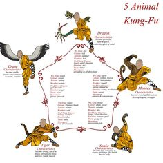 Reference for 5 Animal Kung-Fu -100% followback at 'Real Martial Arts'. Need To Learn This. -K Simmons