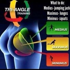 Glutes... best way to build them and know where to target.  #glutes #squats #lifting #fitnessaddict #gymrat #motivation #inspiration #bodybuilding #weightlifting #fitspo #healthy #girlswhosquat #girlswithmuscles #fitchick #igfit #instafit #fitfam #strong #shelifts #iifym #macros #flexdiet #fitness #fit #fitfam #fitgirl #fitmom #fitspo #mirin #gains #gym