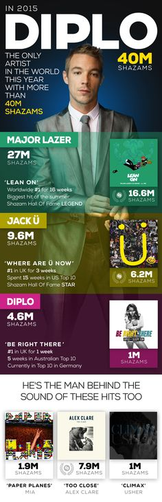 Diplo, Major Lazer, Jack U, Shazam, Design, Big Numbers