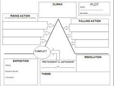 custom critical analysis essay writing sites us