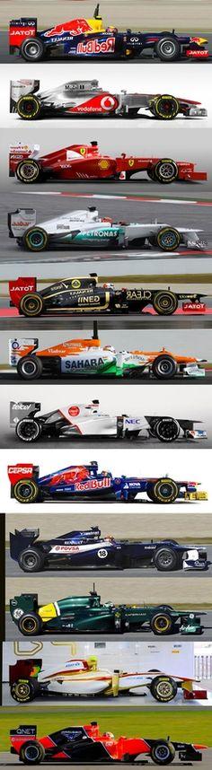 Monoposto Formula 1 2012