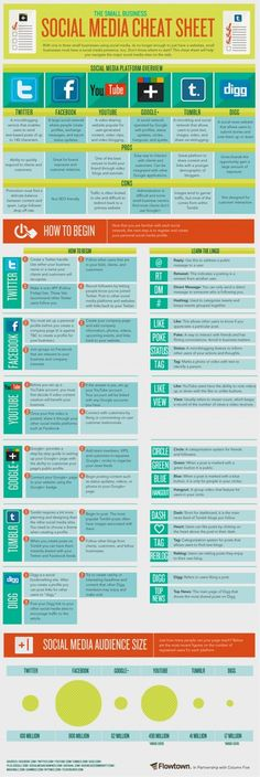 Small Business Social Media Cheat Sheet - Click image to find more technology Pinterest pins