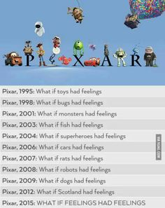 History of Pixar (not technically Disney, but pinning to this board anyway)