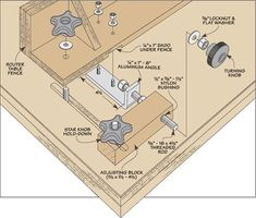 Micro-Adjust Your Router Table Fence — Woodworking Online