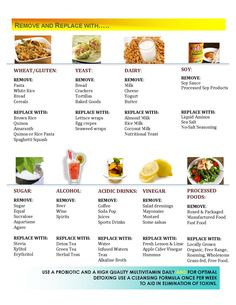 A day of healthy eating example cheat sheet... Clean Eating for 28-Days Challenge  page 2