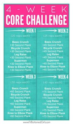 Four weeks to a stronger core? Sign us up! | Fit Bottomed Girls