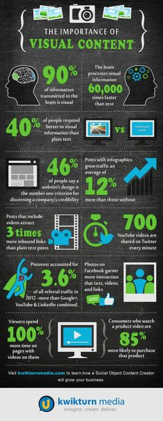 The Power of Visual Content #infographic | Marketing, Design and ...