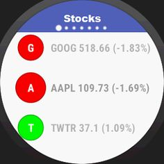 MyStocks - 投資情報をリアルタイムで Got Quotes, Daily Quotes, Android Wear, Simple App, Financial Markets, Technical Analysis, Material Design, Sd Card, Stock Market