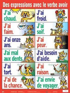 just to have the image - Des expressions avec le verbe AVOIR - I need this poster! French Flashcards, French Worksheets, Study French, French Kids, French Language Lessons, French Language Learning, Spanish Lessons, Spanish Language, German Language
