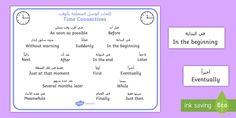 time in arabic and english - Google Search