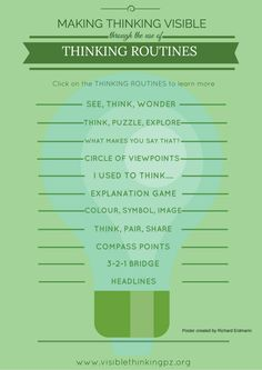 Making Thinking Visible-Thinking Routines (1)