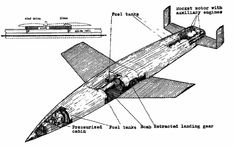 What it was: A boost-glide intercontinental spaceplane. It would reach space, if not orbit due to lack of speed, but manage to get all the way around Earth once by repeatedly skipping off the upper… pin by Paolo Marzioli