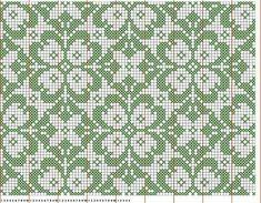 Výsledok vyhľadávania obrázkov pre dopyt fair isle knitting free charts