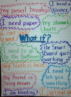 "The ""What if?"" Anchor Chart has arrived just in time for school.  Brainstorm all of the reasons why students might need to interrupt their teachers. Record solutions to their problems.  You CAN have uninterrupted small group learning in your classroom.  Kathy Griffin's Teaching Strategies"