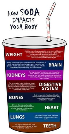 How soda effects your body