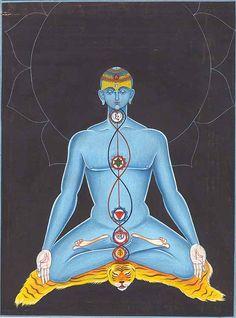 Tantra Chakra System