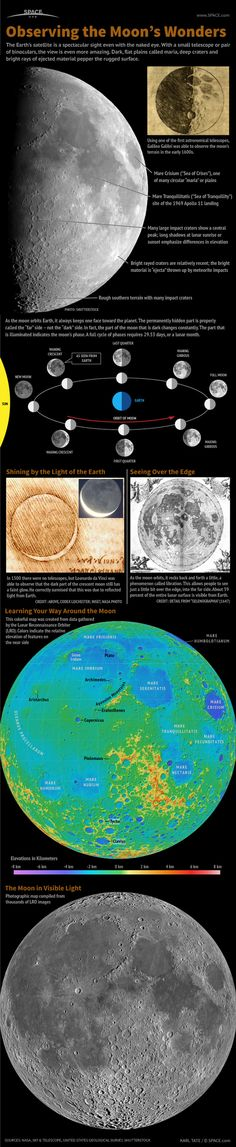 How to Observe the Moon   With a pair of binoculars or a small telescope, many…
