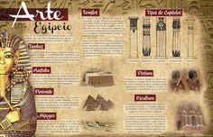 Infografia egipto by Estuardocs46