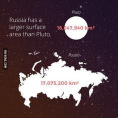 Since everyone is talking about Pluto right now, here's a cool fact.