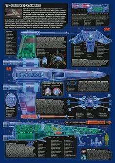 9 Best Star Wars Cutaways Cross Sections Images In 2013