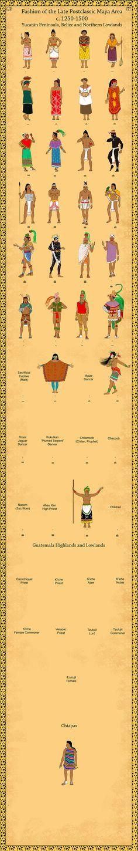 Postclassic Maya Fashion WIP 3 by Kamazotz- pretty close! Ancient Aztecs, Ancient Symbols, Ancient Civilizations, Ancient Art, Mayan Symbols, Viking Symbols, Egyptian Symbols, Viking Runes, Maya Fashion