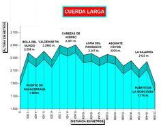 Senderismo de altura -CUERDA LARGA - Sierra de Guadarrama #rutas en #Madrid