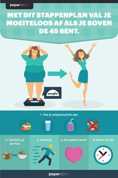 Body And Soul, Kettlebell, Atkins, Detox, Healthy Lifestyle, Clever, Weight Loss, Sports, Beauty