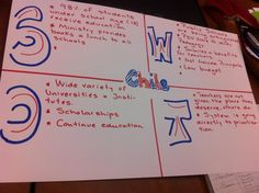 SWOT R Budgeting, Company Logo, Education, Budget Organization, Onderwijs, Learning