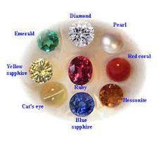 Navratnas......nine gems.