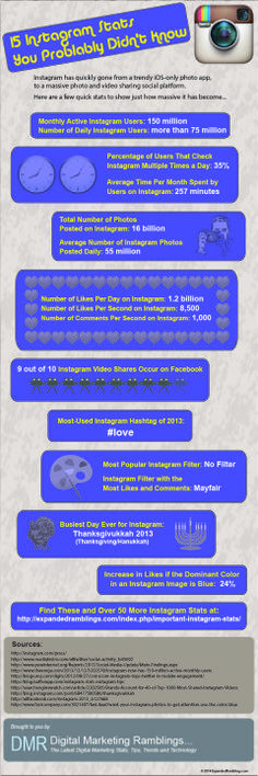 15 Instagram Statistics You Probably Didn't Know (Infographic)