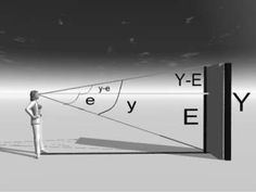 Figure 1. Illustration of the geometrical rules of optics that express the height of the object as a proportion of the perceiver-actor's eye height (i.e. an eye-height ratio), where Y is the object's total height, E is the portion of the object below the horizon, and y and e are the respective heights expressed as visual angles. The height of the object depends on the eye height and is expressed as a visual angle: Y/E = 1 + tan(y-e) / tan(e).