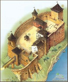 Fantasy City, Fantasy Castle, Fantasy Map, Fantasy World, Medieval World, Medieval Castle, Medieval Fantasy, Castle Layout, Model Castle