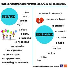 Collocations with HAVE and BREAK