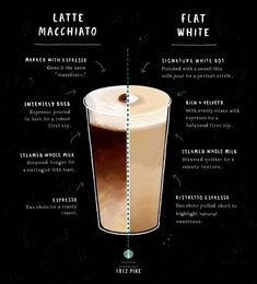 the Latte Macchiato and the Flat White Connecting the dots: how the Starbucks Latte Macchiato and Flat White are different.Connecting the dots: how the Starbucks Latte Macchiato and Flat White are different. Coffee Menu, Coffee Type, My Coffee, Coffee Drinks, Coffee Shop, Coffee Maker, Starbucks Latte, Starbucks Recipes, Starbucks Drinks