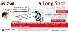 Thoursday Round-Up | A Long Shot | Zebra Academy | Business English | Native Speaker | Warszawa | English Grammar