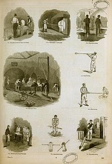 .Glassblowing production methods in England in 1858.