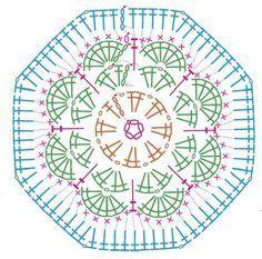 Transcendent Crochet a Solid Granny Square Ideas. Inconceivable Crochet a Solid Granny Square Ideas. Hexagon Crochet Pattern, Crochet Flower Patterns, Crochet Diagram, Crochet Squares, Crochet Chart, Crochet Granny, Crochet Motif, Diy Crochet, Crochet Stitches