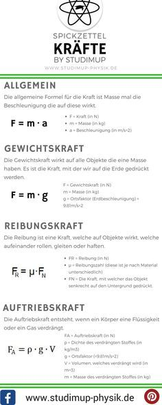 Cheat sheets to the forces of mechanics. Weight, friction force and force … - Education Science Learn Physics, Physics And Mathematics, Montessori Quotes, Scientific Writing, Electronics Basics, German Language Learning, Bts Quotes, Good Notes, Always Learning