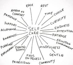 Self care is more than just bubble baths. How do you practice self care? #seekthetruth