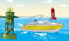 Boating Safety - rules of the waterways