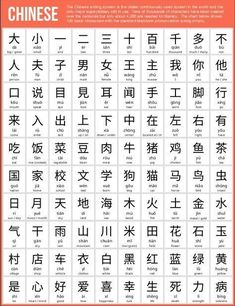 100 Basic Chinese Characters Most people find the thought of learning Chinese quite daunting. The total number of Chinese characters numbers in the tens of thousands and even basic literacy Chinese Phrases, Chinese Symbols, Words In Chinese, Mayan Symbols, Mandarin Alphabet, Chinese Alphabet Letters, Learn Chinese Alphabet, Kanji Alphabet