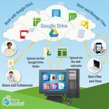 Bloque 3. Google Drive. Ideal para compartir documentos en equipo y poder trabajar simultáneamente, o simplemente para almacenarlos en la nube. #mlearning_INTEF