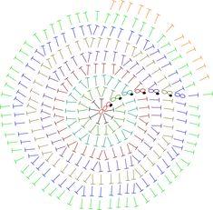 Patrón de ganchillo gorro espiral