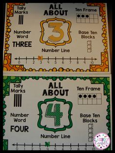 Classroom Confetti: Math Tip Monday - Back to School - Anchor Charts FREE number representation anchor charts